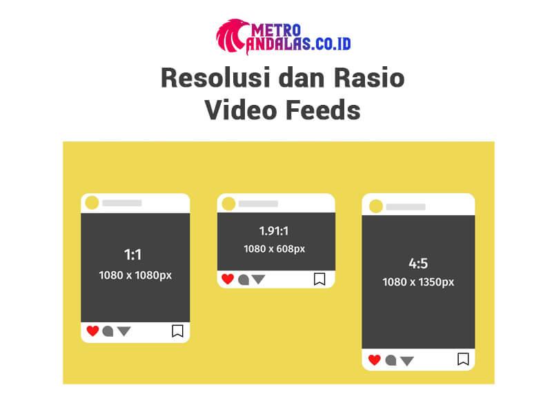 Resolusi Video Instagram Paling Tepat